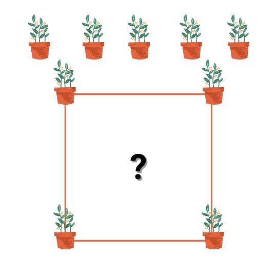 The classical 5 flowerpot problem